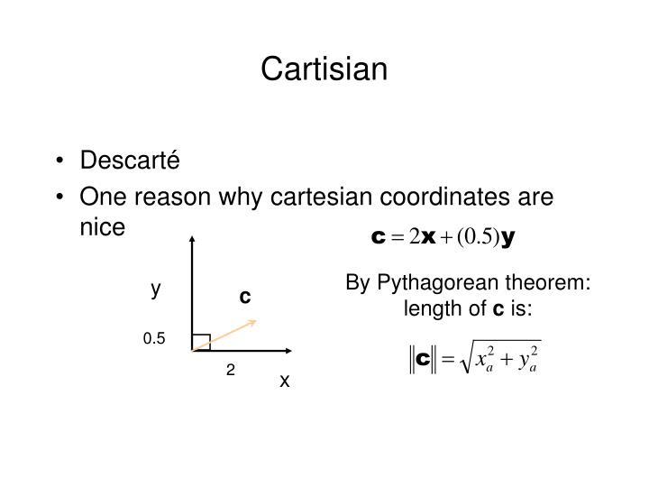 Cartisian