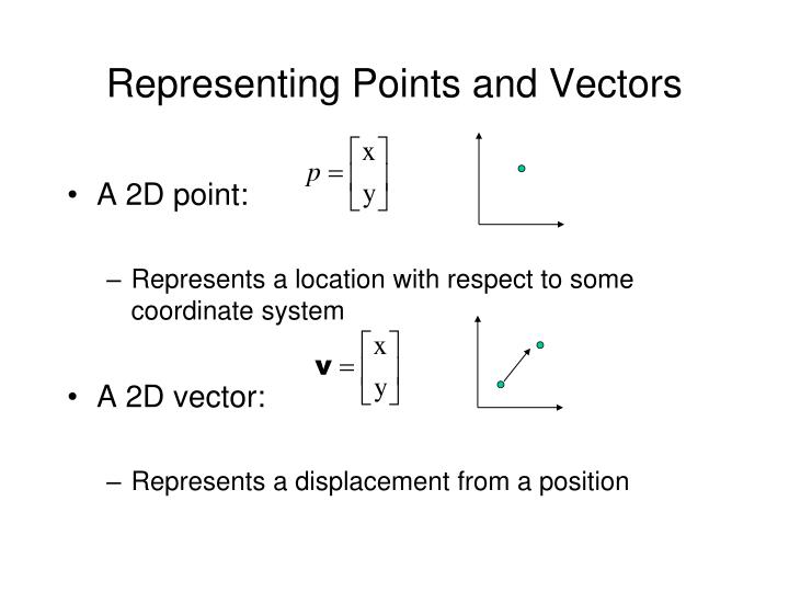Representing points and vectors