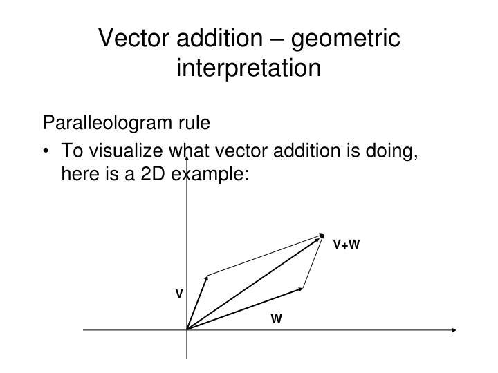 Vector addition – geometric interpretation