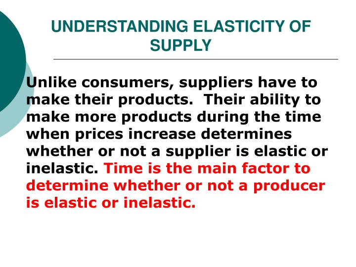 UNDERSTANDING ELASTICITY OF SUPPLY