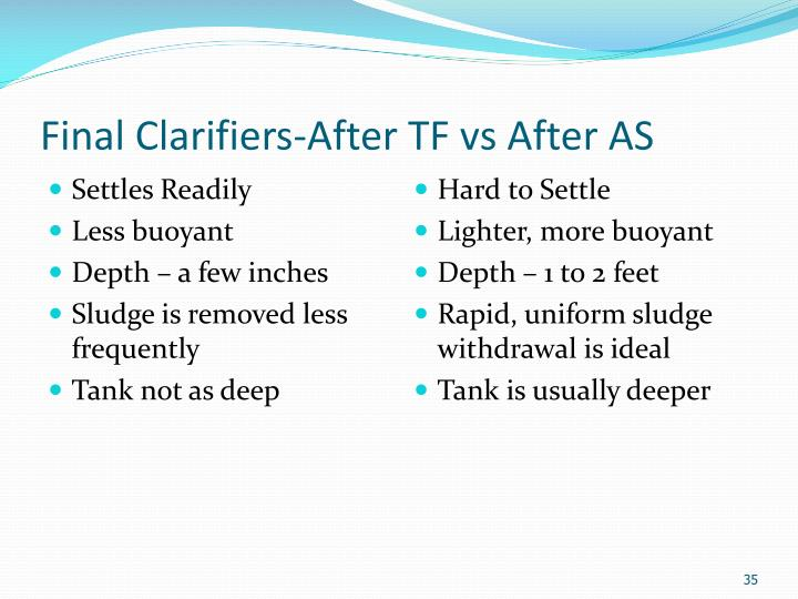 Final Clarifiers-After TF vs After AS
