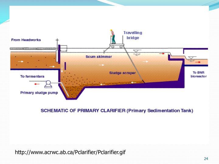 http://www.acrwc.ab.ca/Pclarifier/Pclarifier.gif