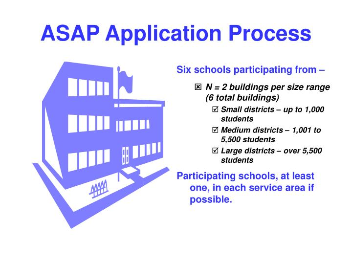 Asap application process