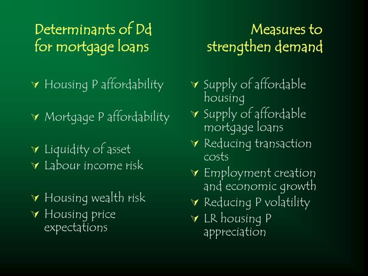 Housing P affordability