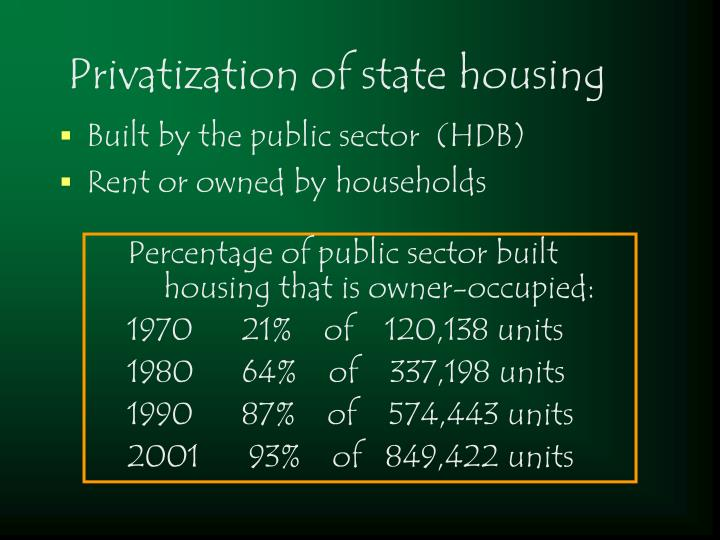Privatization of state housing