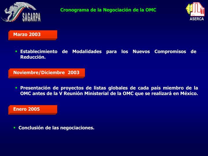 Cronograma de la Negociación de la OMC
