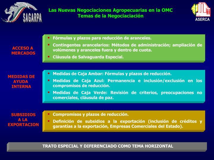 Las Nuevas Negociaciones Agropecuarias en la OMC