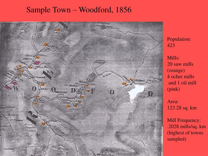 Sample Town – Woodford, 1856