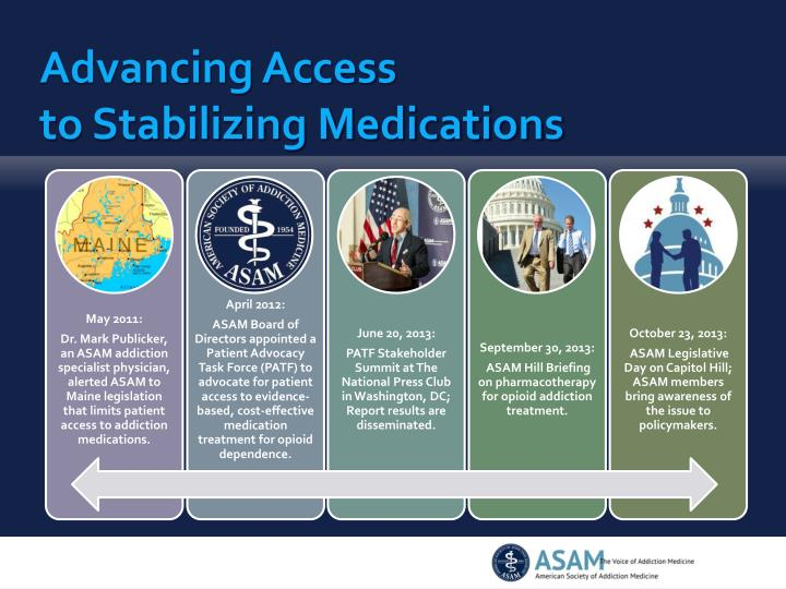 Advancing Access                                           to