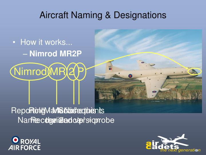Aircraft Naming & Designations