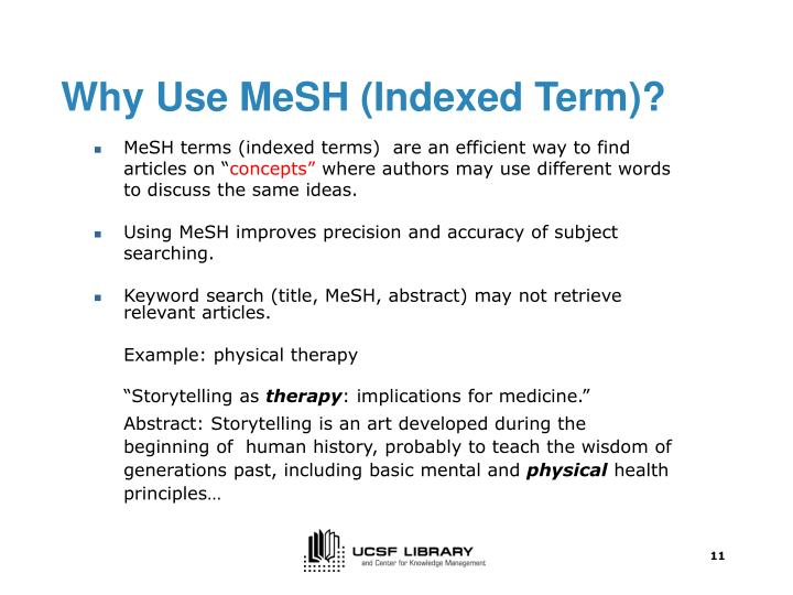 Why Use MeSH (Indexed Term)?