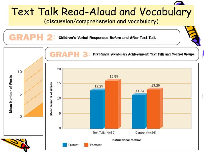 Text Talk Read-Aloud and Vocabulary