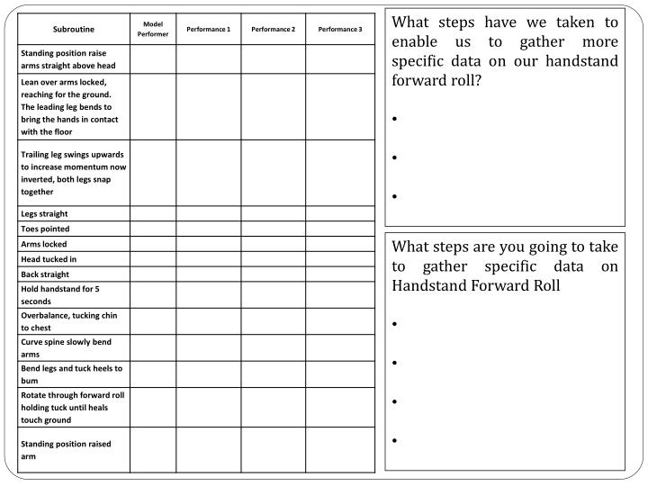 What steps have we taken to enable us to gather more specific data on our handstand forward roll?