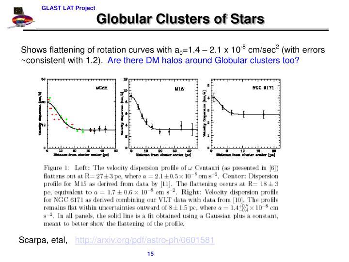 Globular Clusters of Stars