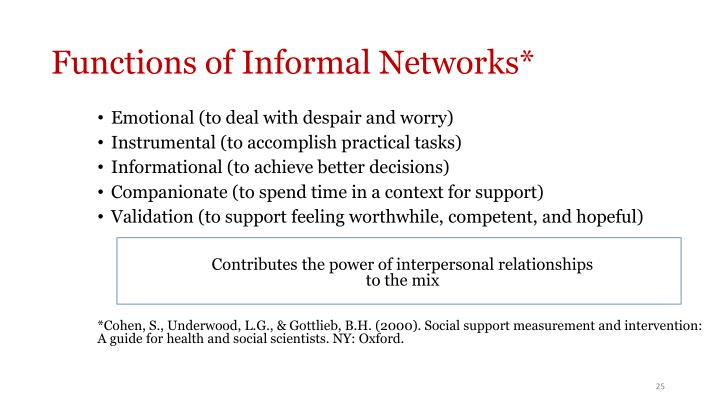 Functions of Informal Networks*