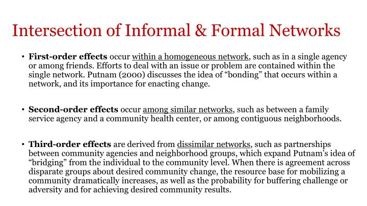 Intersection of Informal & Formal Networks