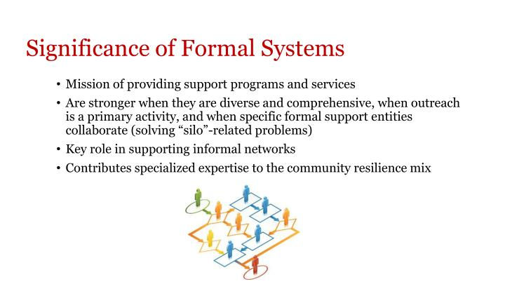 Significance of Formal Systems