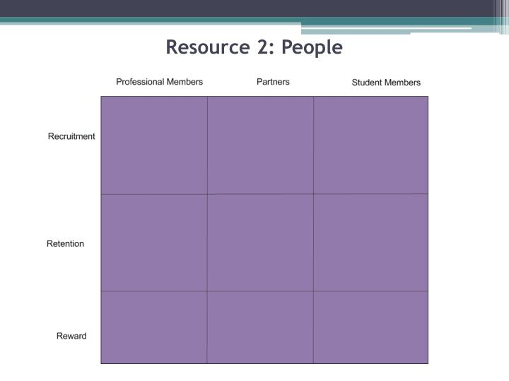 Resource 2: People