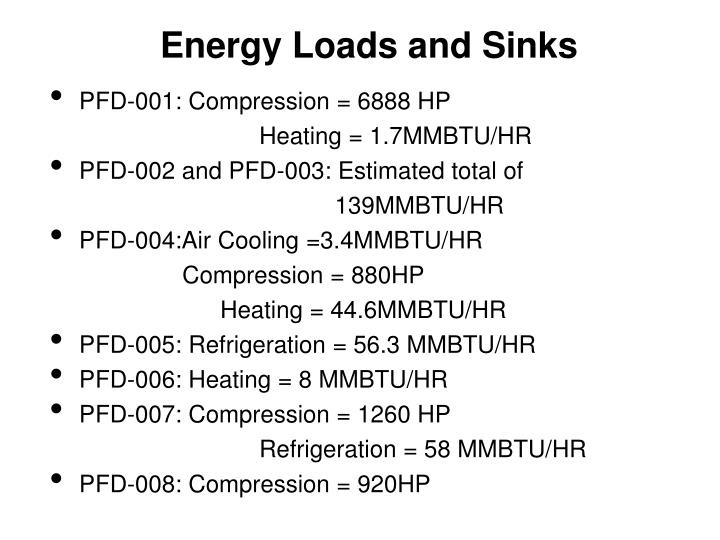 Energy Loads and Sinks