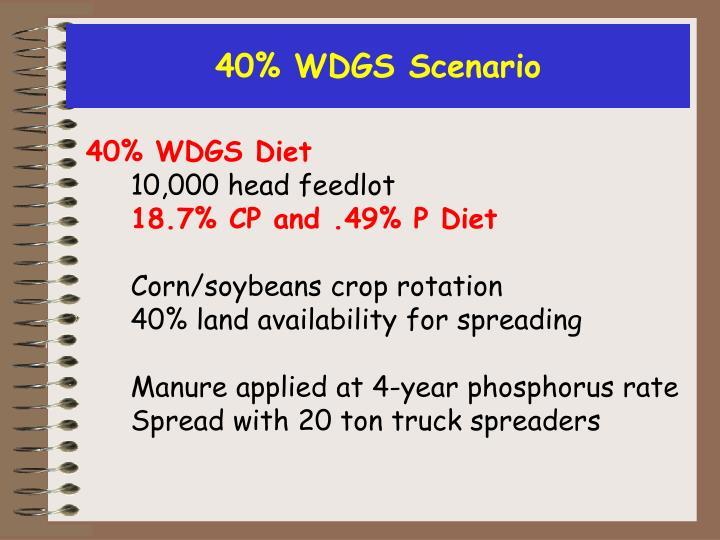 40% WDGS Scenario