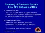 summary of economic factors 0 vs 40 inclusion of dgs