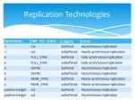 replication technologies3
