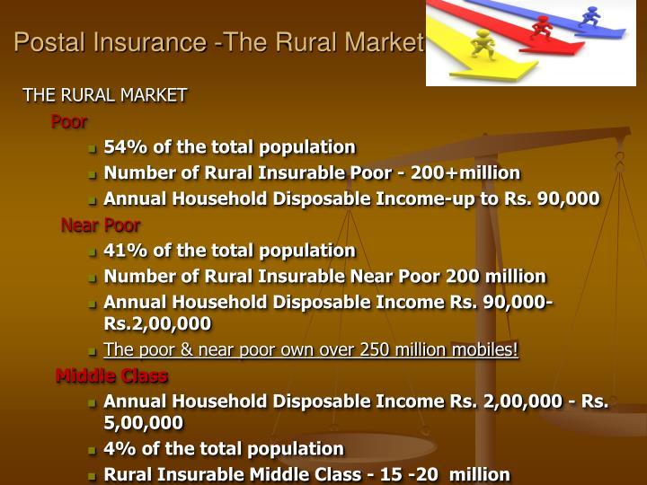 Postal Insurance -The Rural Market