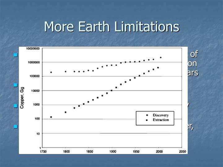 More Earth Limitations