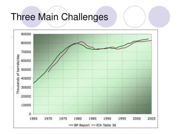 Three Main Challenges