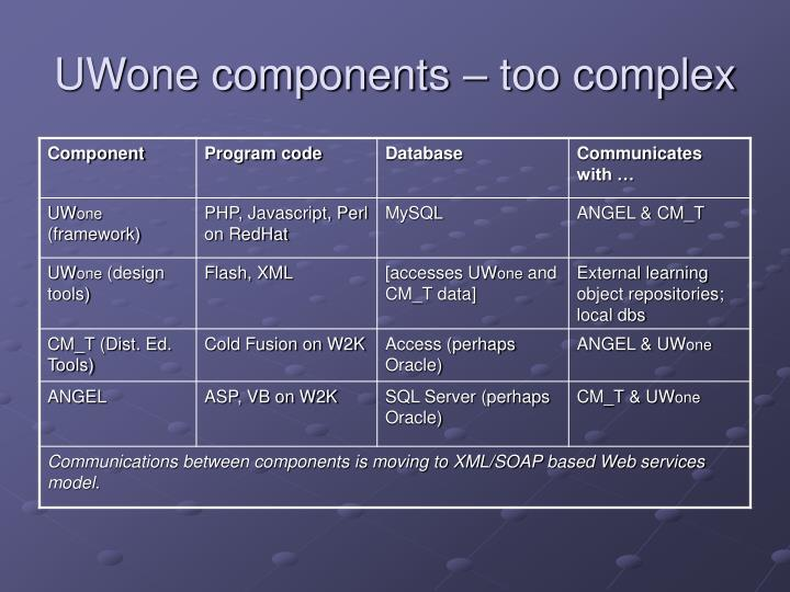 UWone components – too complex