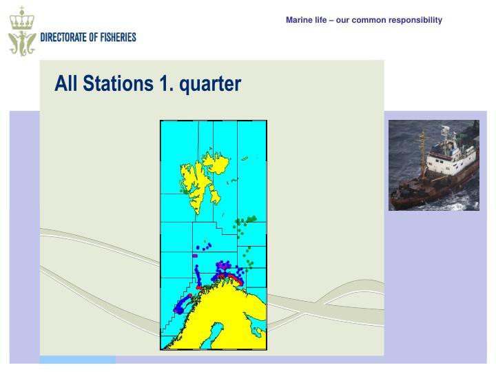 All Stations 1. quarter