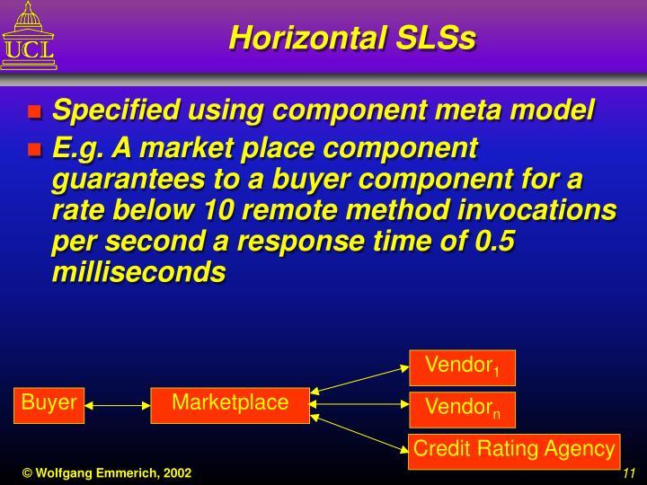 Horizontal SLSs