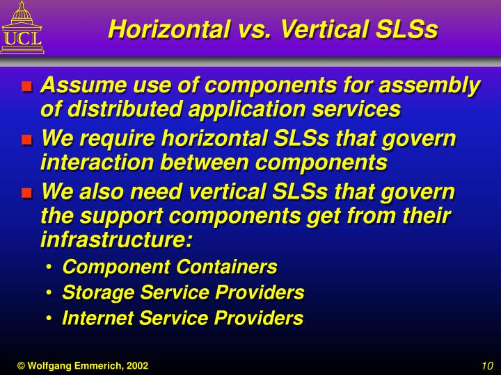 Horizontal vs. Vertical SLSs