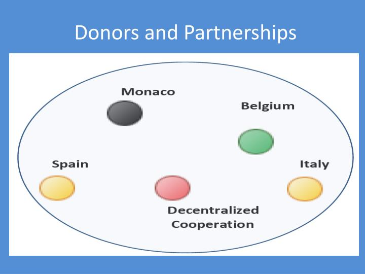 Donors and partnerships