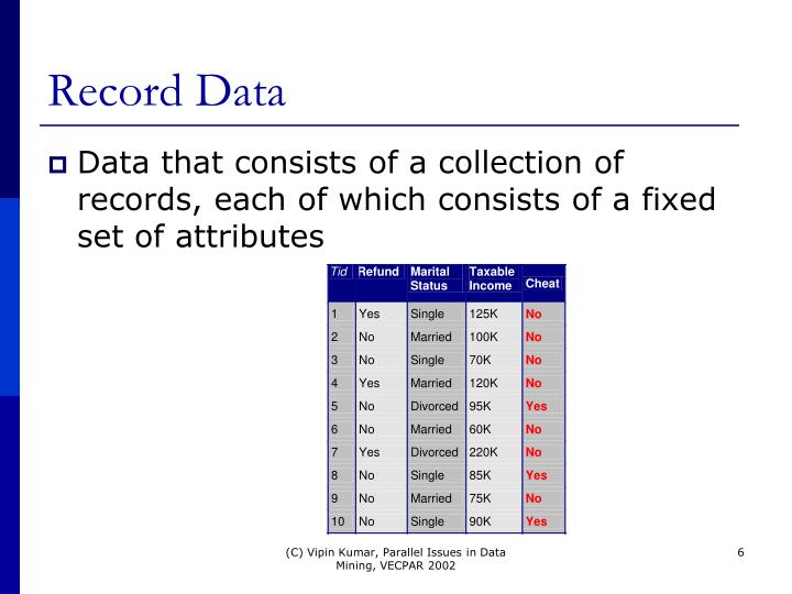 Record Data