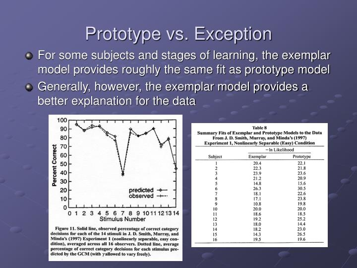 Prototype vs. Exception