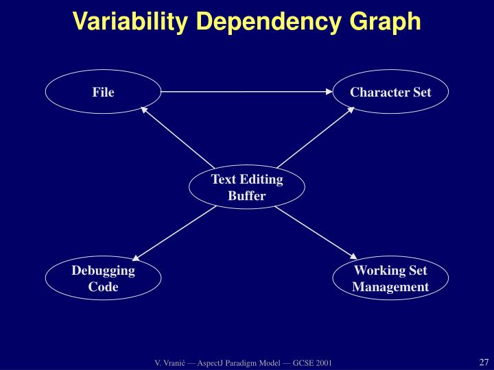 Variability Dependency Graph