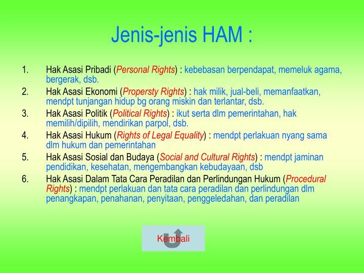 Jenis-jenis HAM :