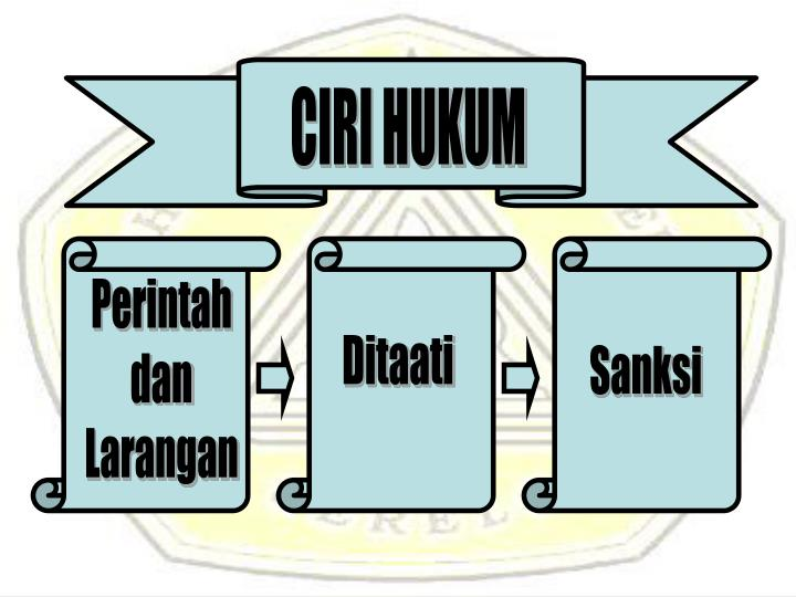 CIRI HUKUM
