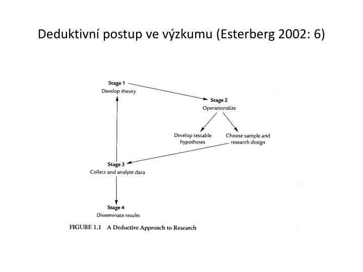Deduktivní postup ve výzkumu (