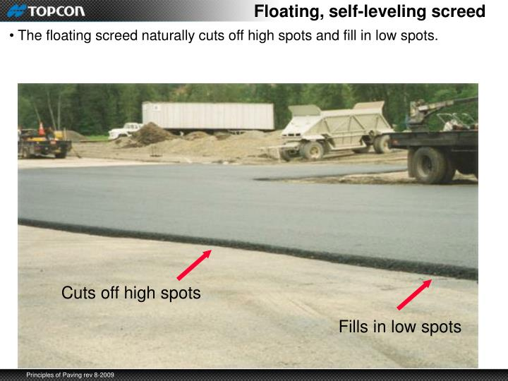 Floating, self-leveling screed