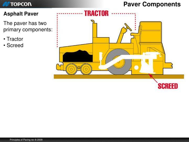 Paver Components