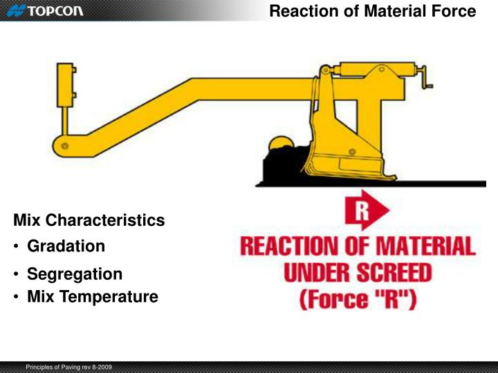 Reaction of Material Force