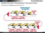 screed reaction1