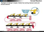 screed reaction2
