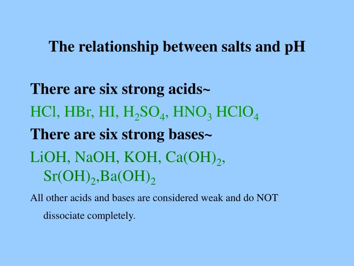 The relationship between salts and ph