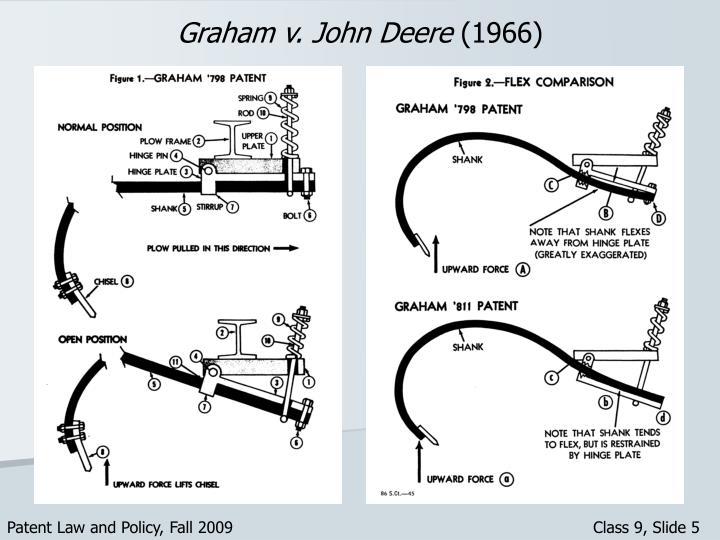 Graham v. John Deere