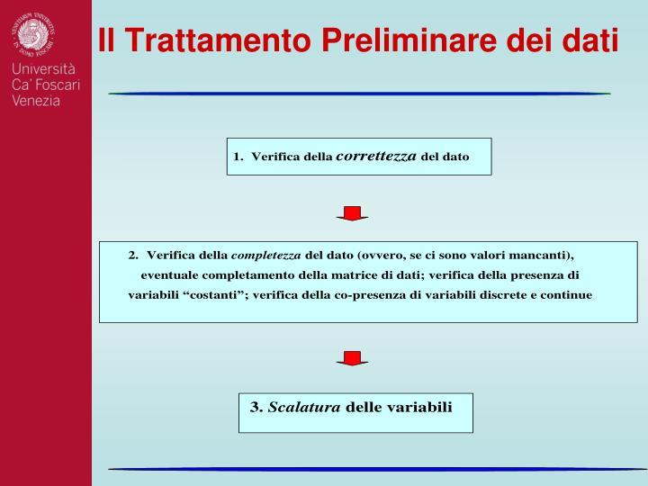 Il Trattamento Preliminare dei dati
