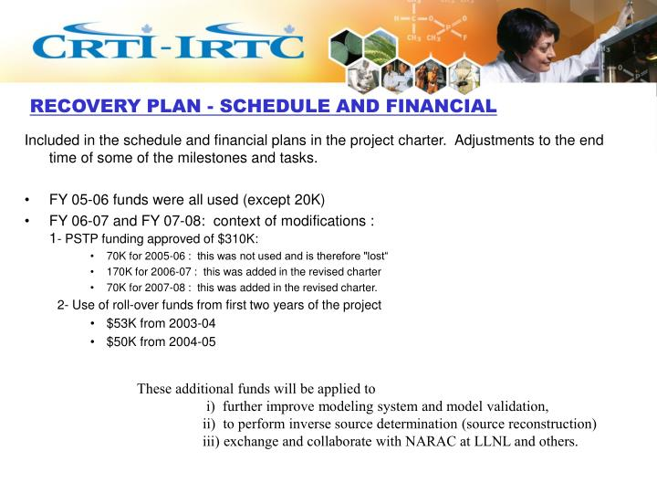 RECOVERY PLAN - SCHEDULE AND FINANCIAL