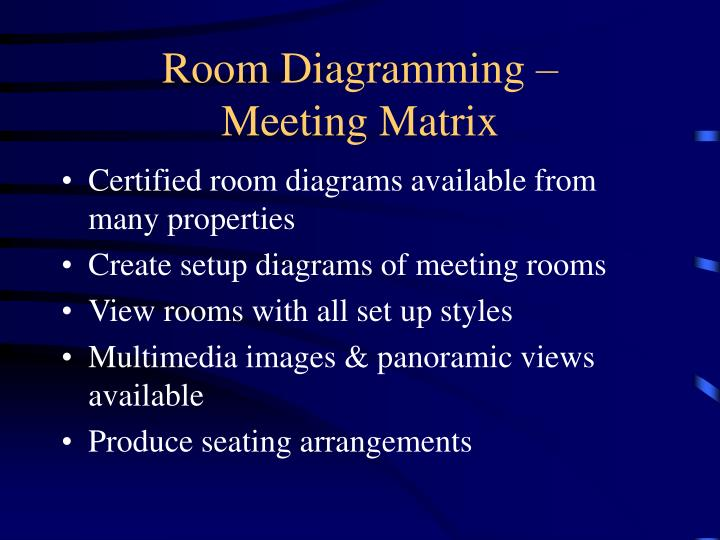 Room Diagramming –